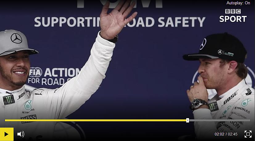 How-Nico-Rosberg-Beat-Lewis-Hamilton-iPlayer-Dailycarblog